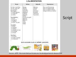 glossaire de cuisine animation pédagogique enseigner le vocabulaire au cycle 2 01 04 09