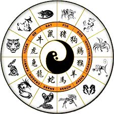 what chinese zodiac animal are you internchina