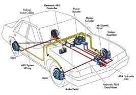the 25 best car brake system ideas on pinterest auto brake