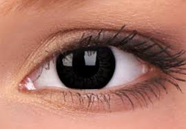 what does your eye colour say about your personality