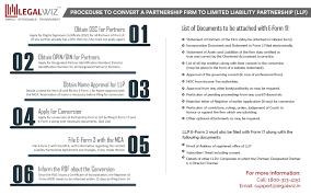 cv sample kenya pdf professional resumes sample online