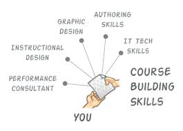 Good Job Titles For Resumes by What U0027s The Best Job Title For Those Who Build E Learning Courses