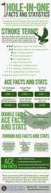 best 25 t test statistics ideas on pinterest math study guide