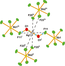 crystal structures of sbf6 salts of di and tetrahydrated ag