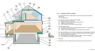 roof amazing garage roof insulation gable attic ideas new roof
