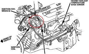 96 camaro z28 postion and fuel pump injectors pusle car running