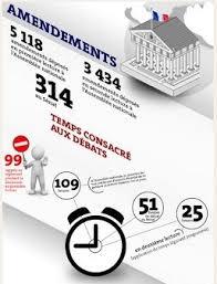 loi du mariage pour tous l élaboration de la loi en le lien hgemc