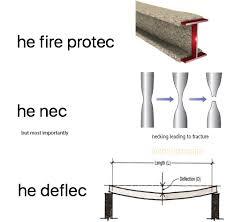 Civil Engineering Meme - hopping on the he protec meme trend ea civil engineering memes