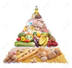 food pyramid represents way of healthy eating stock photo picture
