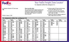 Freight Shipping Estimate by Fedex Freight Tries To Simplify Shipping Through Zip Code Based Rates