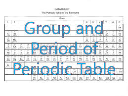 Periodic Table Periods And Groups Secondary Chemistry Groups And Periods Of Periodic Table
