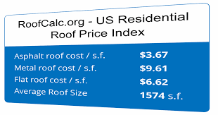 Roofing Estimates Per Square by How Much Does A Roof Cost Asphalt Shingles Flat And Metal