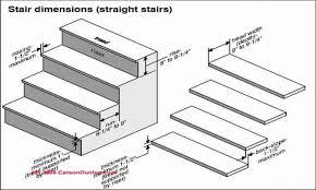 Banister Railing Code Stair Handrail Height Code Staircase Gallery