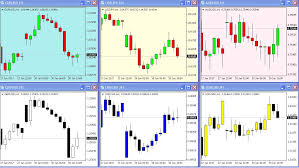 Comfort Chart Forex Charting Skills Choosing A Forex Style To Suit Your Trading