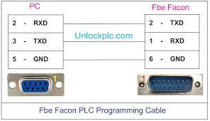 tự làm cáp lập trình plc fatek fbs fbe cáp lập trình plc hmi