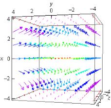 calculus iii vector fields