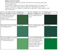 forest green color code pkp colors