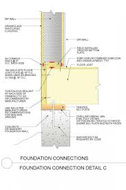sips construction details sipa structual insulated panel