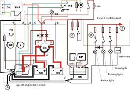 how is electrical cad what are the job opportunities based on this