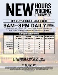 post view strainwise denver dispensaries