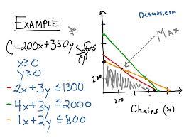 Linear Programming Word Problems Worksheet Showme Linear Programming Worksheet 2 Problem 4