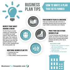 flooring company business plan build a business plan template o condant