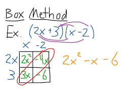 Multiply Polynomials Worksheet Showme Multiplying Polynomials Box Method Jessica Eisenman