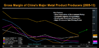 alum prices key themes in the global aluminum industry bloomberg