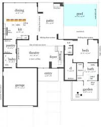 House Plans With Pools House Plan Baby Nursery House Plans With Pools Small Pool House