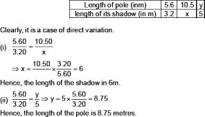 cbse hots questions for cbse direct and inverse proportions