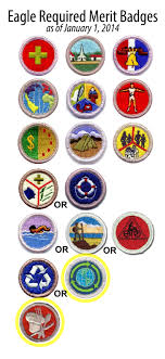 Family Merit Badge Worksheet Answers Changes To Eagle Required Merit Badges Scoutmastercg Com
