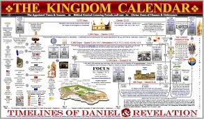 biblical calendar the kingdom calendar end time chart