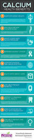 Which Cell Helps In Movement Of Bones The 27 Best Images About Chiropractic Infographics On Pinterest