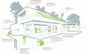 zero energy home plans uncategorized net zero house plans with greatest zero energy