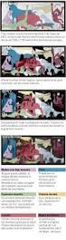 Dora Maar In An Armchair 90 Best Art Images On Pinterest