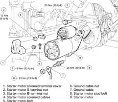 1996 ford explorer starter solved where is the starter located on a 2003 ford fixya