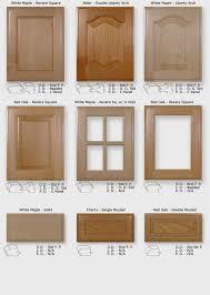 Hickory Wood Kitchen Cabinets Hickory Wood Cordovan Windham Door Refacing Kitchen Cabinet Doors