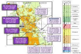 Permian Basin Map Cline Shale Overview Maps Geology Counties