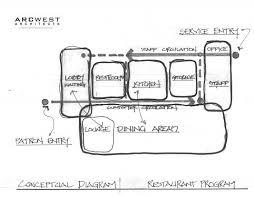 architecture design plans 58 best space planning images on architecture diagrams