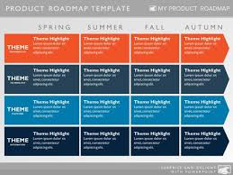 marketing timeline template marketing timeline template blank