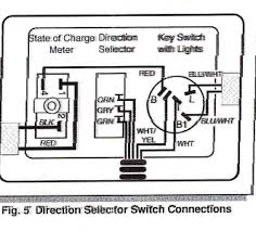 2002 ez go golf cart wiring diagram 2002 wiring diagrams collection