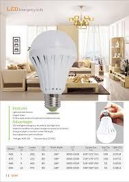 sri lanka u0027s market ic driver 12w battery powered light bulb led