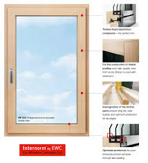 Internorm Ambiente Windows And Doors by Eco Windows U0026 Doors U2013 Eco Window Concepts Ltd Internorm Ireland
