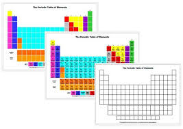 Learning The Periodic Table Montessori Periodic Table U2013 The Learning Ark