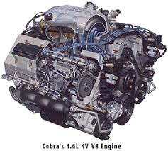 97 mustang cobra specs 97 ford cobra specs the best cobra of 2017