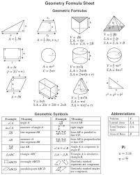 best 25 math formula sheet ideas on pinterest geometry formulas
