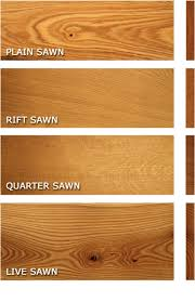 hardwoods of wisconsin saw cuts