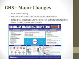 Ghs Safety Data Sheet Template Hazardous Materials Wastes Knowledge Of The Proper Procedures In