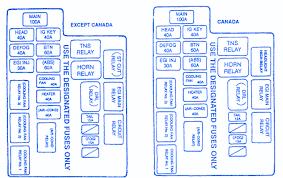fuse box diagram mazda 626 fuse wiring diagrams instruction