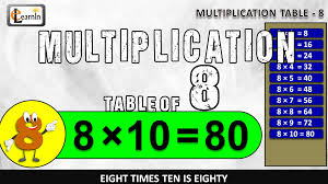 Multiplication Time Tables Multiplication Tables Eight Table 8 Table Multiplication Song